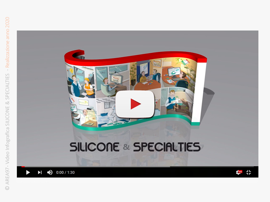 video-infografica silicone specialties